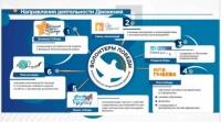 Волонтерский центр открылся в ЧИ БГУ