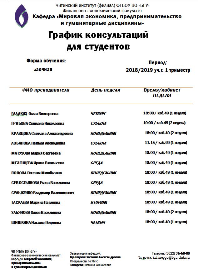 Экономический факультет темы дипломных работ 7589